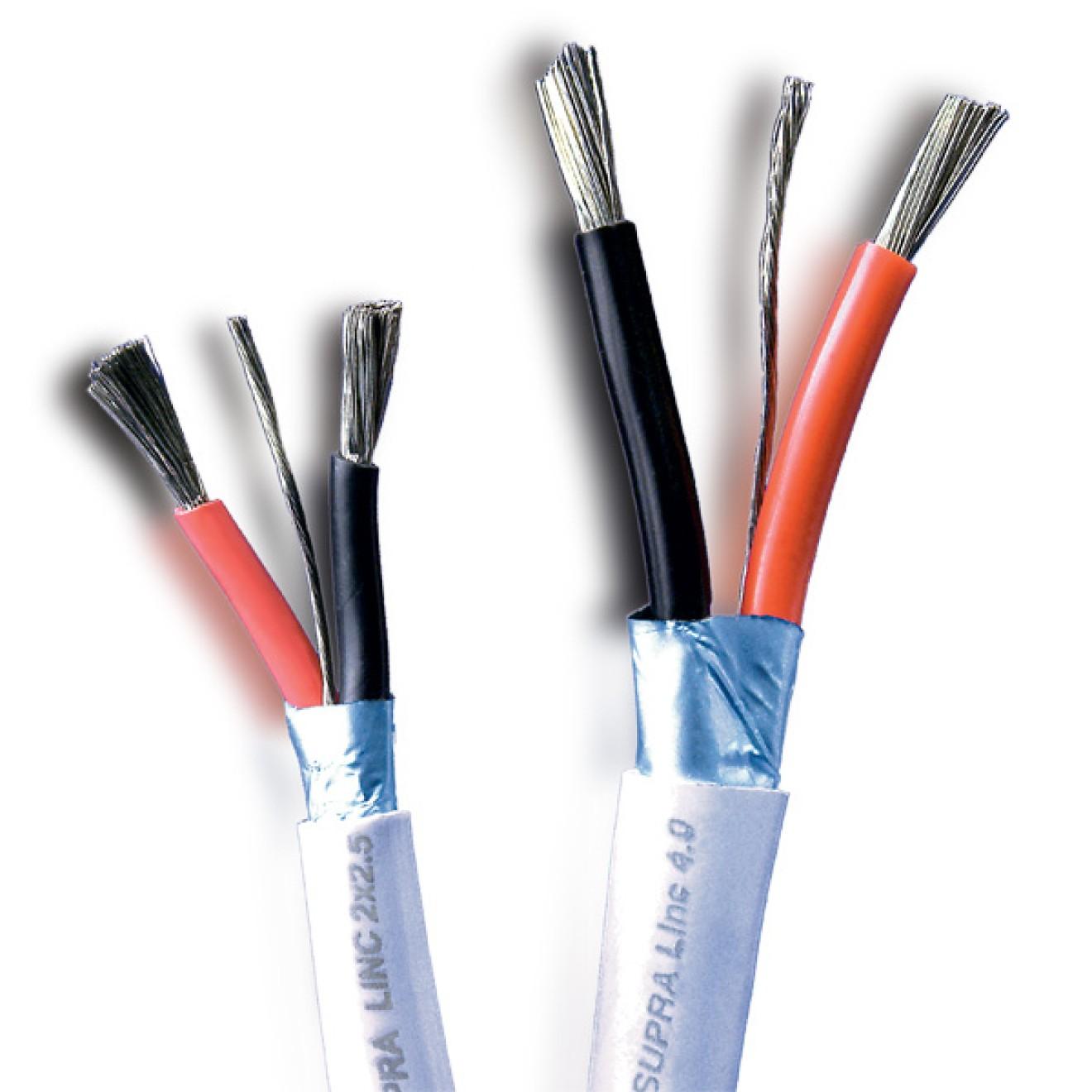 SUPRA Cables Linc 2 x 4.0 Lautsprecherkabel, Meterware, Highend ...
