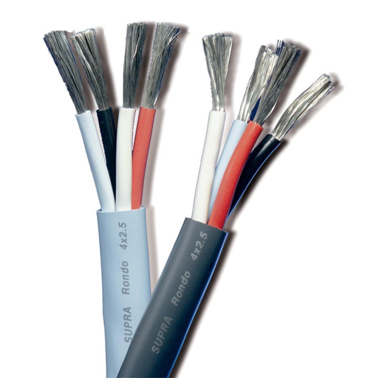 SUPRA Cables Rondo 4 x 2.5 Lautsprecherkabel, Meterware, Highend ...
